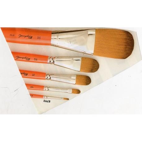 Pinceles Raphael Serie 8792